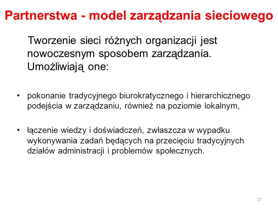 17 Partnerstwa - model zarządzania sieciowego Tworzenie sieci różnych organizacji jest nowoczesnym sposobem zarządzania. Umożliwiają one: pokonanie tr