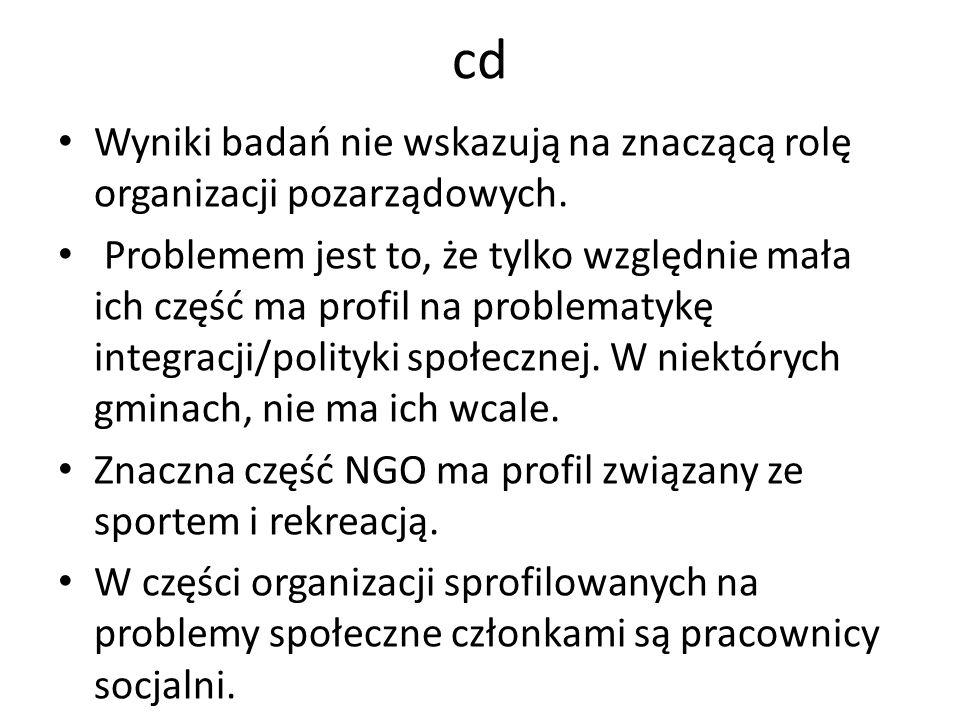 cd Wyniki badań nie wskazują na znaczącą rolę organizacji pozarządowych. Problemem jest to, że tylko względnie mała ich część ma profil na problematyk
