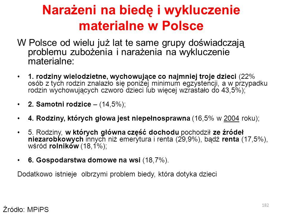 182 Narażeni na biedę i wykluczenie materialne w Polsce W Polsce od wielu już lat te same grupy doświadczają problemu zubożenia i narażenia na wyklucz