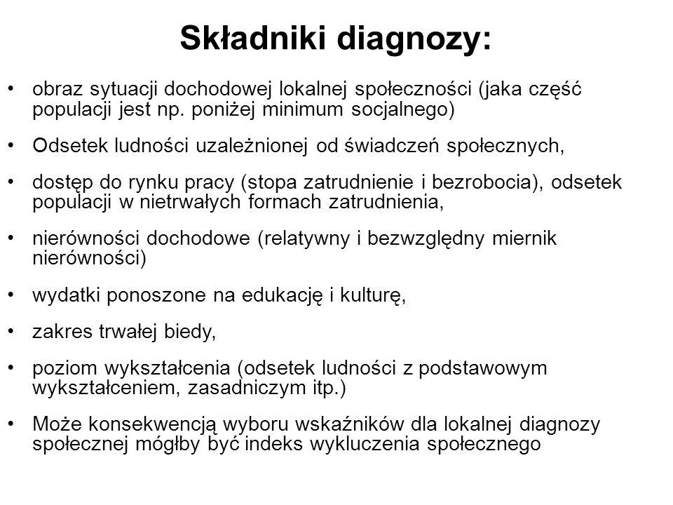 Składniki diagnozy: obraz sytuacji dochodowej lokalnej społeczności (jaka część populacji jest np.