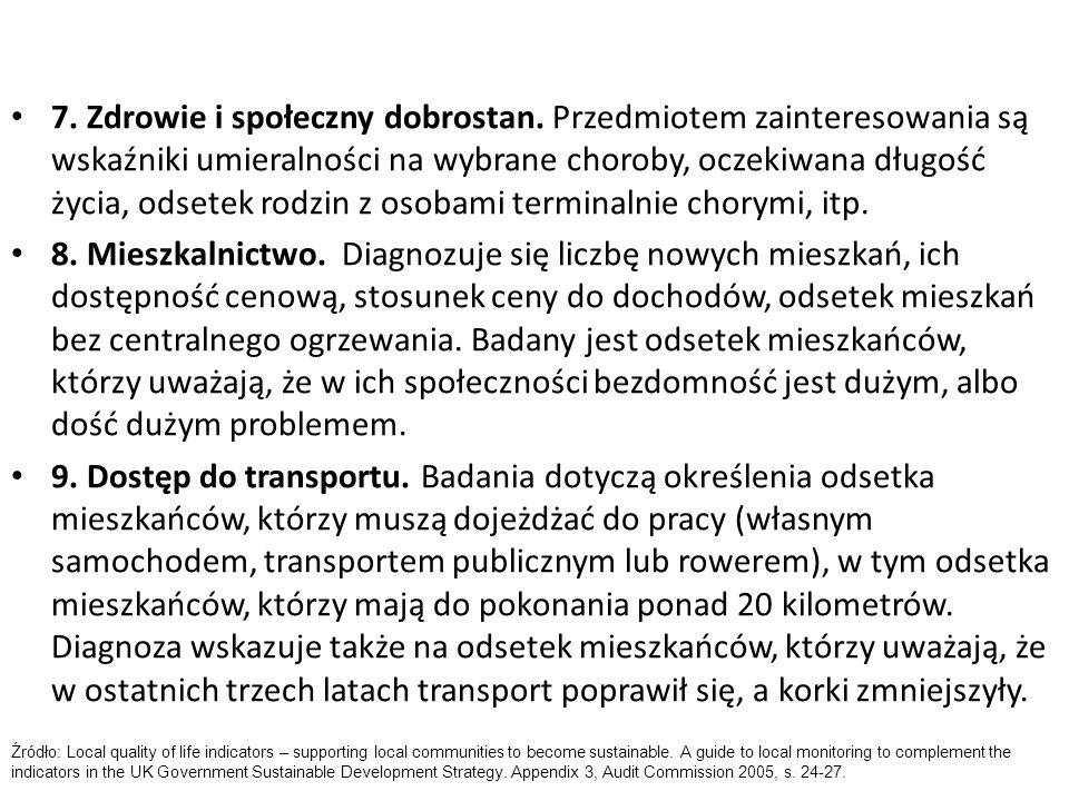 7.Zdrowie i społeczny dobrostan.