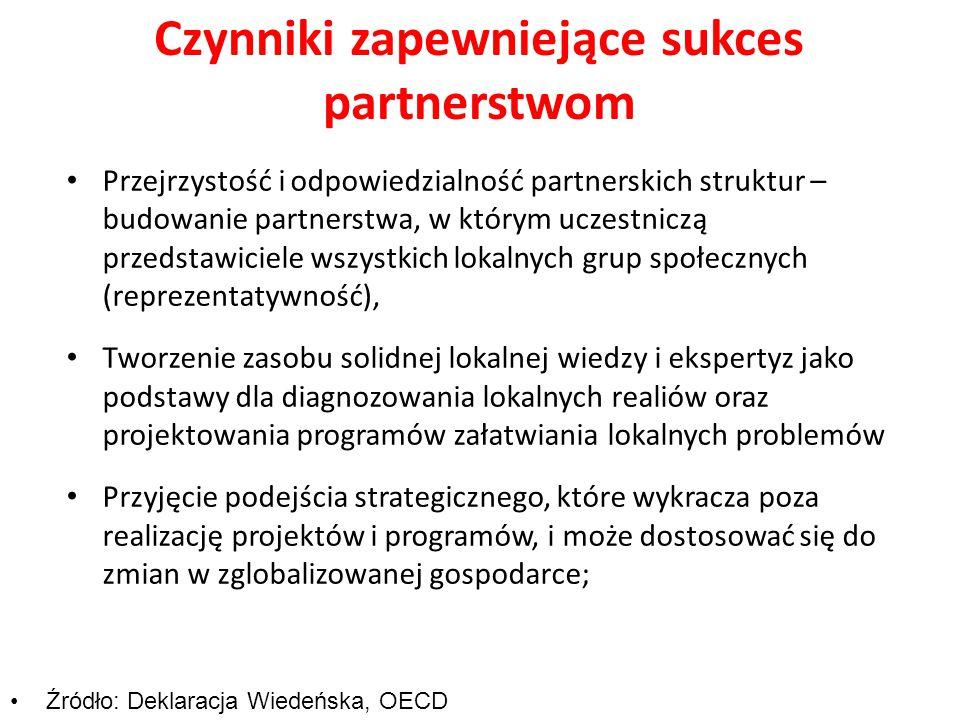Czynniki zapewniejące sukces partnerstwom Przejrzystość i odpowiedzialność partnerskich struktur – budowanie partnerstwa, w którym uczestniczą przedst