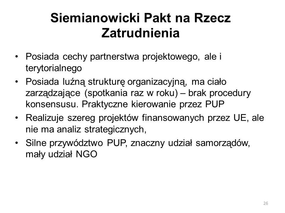 26 Siemianowicki Pakt na Rzecz Zatrudnienia Posiada cechy partnerstwa projektowego, ale i terytorialnego Posiada luźną strukturę organizacyjną, ma cia