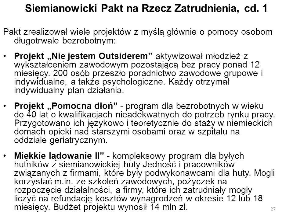 """27 Siemianowicki Pakt na Rzecz Zatrudnienia, cd. 1 Pakt zrealizował wiele projektów z myślą głównie o pomocy osobom długotrwale bezrobotnym: Projekt """""""