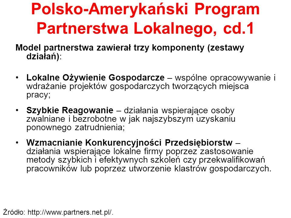 Polsko-Amerykański Program Partnerstwa Lokalnego, cd.1 Model partnerstwa zawierał trzy komponenty (zestawy działań): Lokalne Ożywienie Gospodarcze – wspólne opracowywanie i wdrażanie projektów gospodarczych tworzących miejsca pracy; Szybkie Reagowanie – działania wspierające osoby zwalniane i bezrobotne w jak najszybszym uzyskaniu ponownego zatrudnienia; Wzmacnianie Konkurencyjności Przedsiębiorstw – działania wspierające lokalne firmy poprzez zastosowanie metody szybkich i efektywnych szkoleń czy przekwalifikowań pracowników lub poprzez utworzenie klastrów gospodarczych.