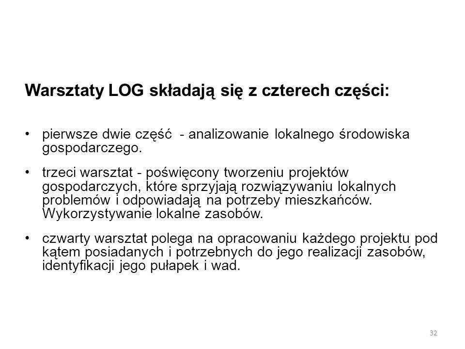Warsztaty LOG składają się z czterech części: pierwsze dwie część - analizowanie lokalnego środowiska gospodarczego. trzeci warsztat - poświęcony twor