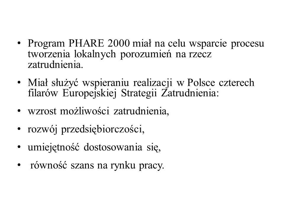 Program PHARE 2000 miał na celu wsparcie procesu tworzenia lokalnych porozumień na rzecz zatrudnienia. Miał służyć wspieraniu realizacji w Polsce czte