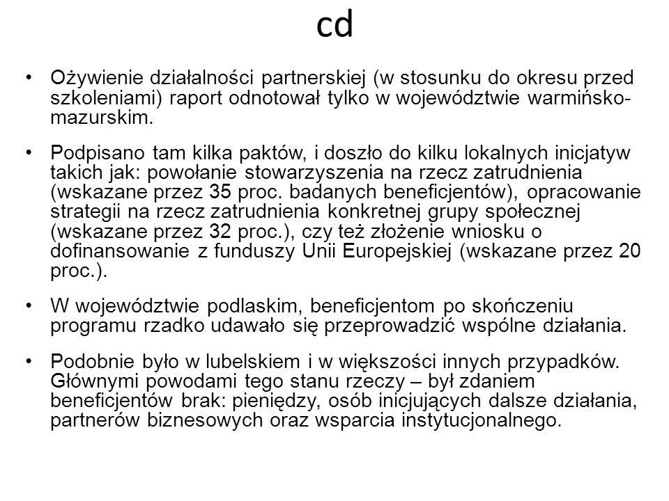 cd Ożywienie działalności partnerskiej (w stosunku do okresu przed szkoleniami) raport odnotował tylko w województwie warmińsko- mazurskim. Podpisano