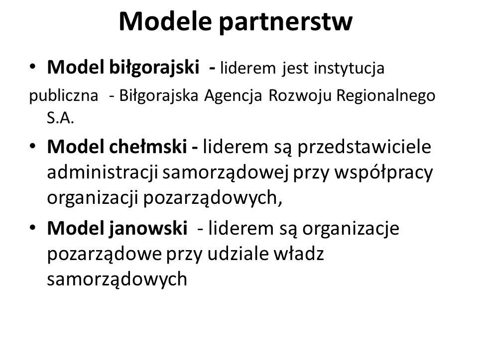 Modele partnerstw Model biłgorajski - liderem jest instytucja publiczna - Biłgorajska Agencja Rozwoju Regionalnego S.A. Model chełmski - liderem są pr