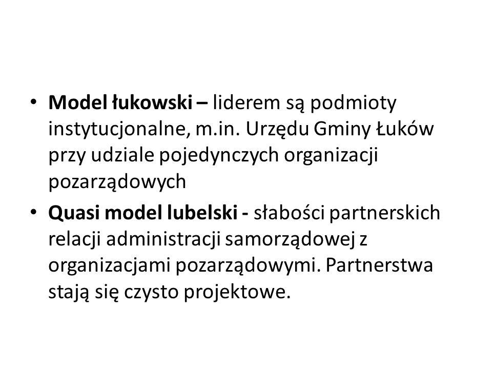 Model łukowski – liderem są podmioty instytucjonalne, m.in. Urzędu Gminy Łuków przy udziale pojedynczych organizacji pozarządowych Quasi model lubelsk