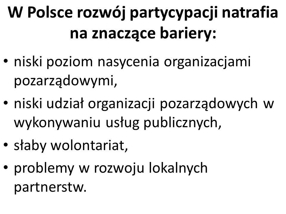 W Polsce rozwój partycypacji natrafia na znaczące bariery: niski poziom nasycenia organizacjami pozarządowymi, niski udział organizacji pozarządowych w wykonywaniu usług publicznych, słaby wolontariat, problemy w rozwoju lokalnych partnerstw.