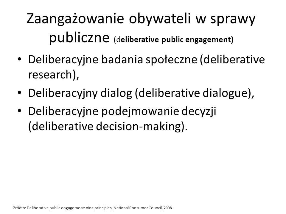 Zaangażowanie obywateli w sprawy publiczne (deliberative public engagement) Deliberacyjne badania społeczne (deliberative research), Deliberacyjny dialog (deliberative dialogue), Deliberacyjne podejmowanie decyzji (deliberative decision-making).
