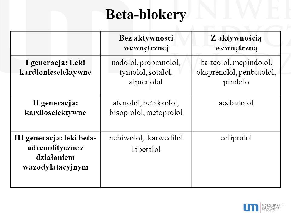 Beta-blokery Bez aktywności wewnętrznej Z aktywnością wewnętrzną I generacja: Leki kardionieselektywne nadolol, propranolol, tymolol, sotalol, alpreno