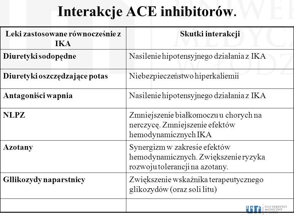 Interakcje ACE inhibitorów. Leki zastosowane równocześnie z IKA Skutki interakcji Diuretyki sodopędneNasilenie hipotensyjnego działania z IKA Diuretyk