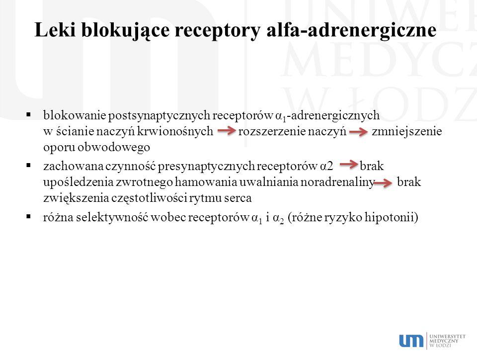 Leki blokujące receptory alfa-adrenergiczne  blokowanie postsynaptycznych receptorów α 1 -adrenergicznych w ścianie naczyń krwionośnych rozszerzenie