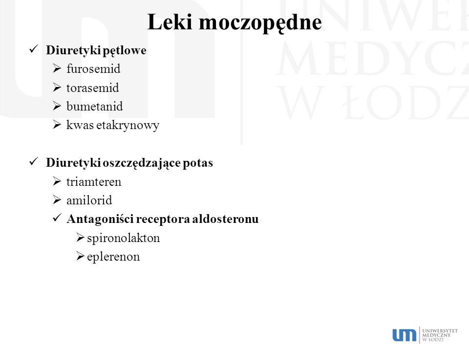 Leki hamujące układ współczulny  Rezerpina  Guanetydyna  Metyldopa  Klonidyna  Pochodne imidazolowe