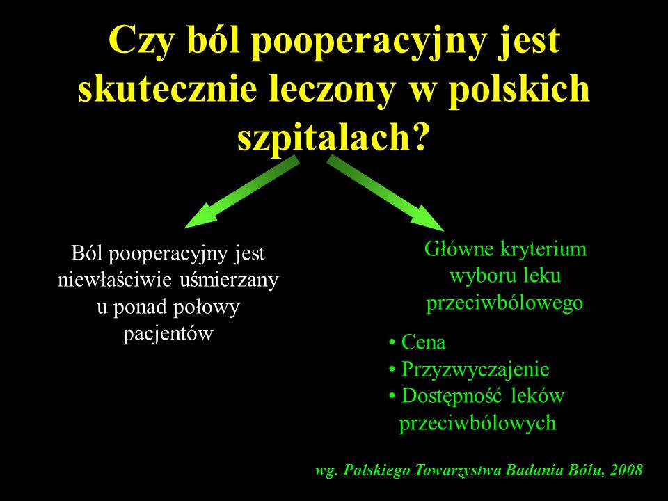 Czy ból pooperacyjny jest skutecznie leczony w polskich szpitalach? Ból pooperacyjny jest niewłaściwie uśmierzany u ponad połowy pacjentów Główne kryt