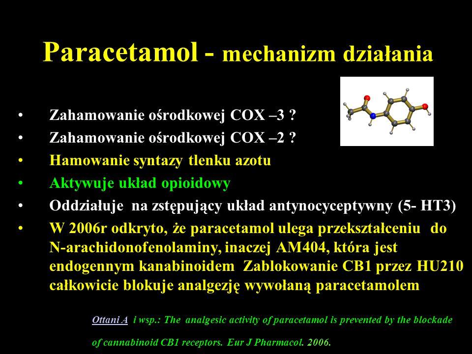 Paracetamol - mechanizm działania Zahamowanie ośrodkowej COX –3 ? Zahamowanie ośrodkowej COX –2 ? Hamowanie syntazy tlenku azotu Aktywuje układ opioid