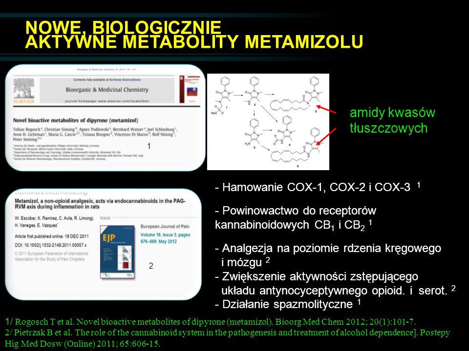 - Hamowanie COX-1, COX-2 i COX-3 1 - Powinowactwo do receptorów kannabinoidowych CB 1 i CB 2 1 - Analgezja na poziomie rdzenia kręgowego i mózgu 2 - Z