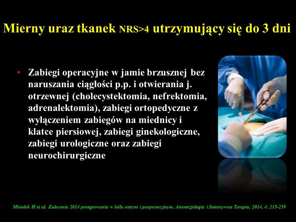 Mierny uraz tkanek NRS>4 utrzymujący się do 3 dni Zabiegi operacyjne w jamie brzusznej bez naruszania ciągłości p.p. i otwierania j. otrzewnej (cholec