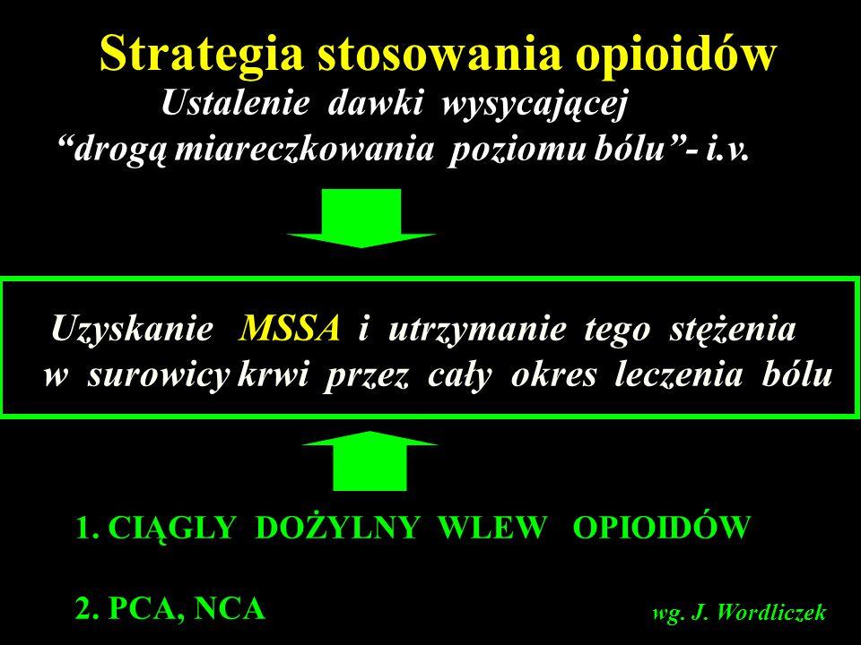 """Strategia stosowania opioidów Ustalenie dawki wysycającej """"drogą miareczkowania poziomu bólu""""- i.v. Uzyskanie MSSA i utrzymanie tego stężenia w surowi"""
