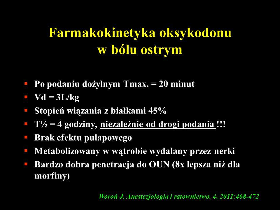 Farmakokinetyka oksykodonu w bólu ostrym  Po podaniu dożylnym Tmax. = 20 minut  Vd = 3L/kg  Stopień wiązania z białkami 45%  T½ = 4 godziny, nieza
