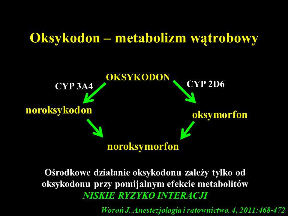 Oksykodon – metabolizm wątrobowy OKSYKODON noroksykodon oksymorfon noroksymorfon Ośrodkowe działanie oksykodonu zależy tylko od oksykodonu przy pomija