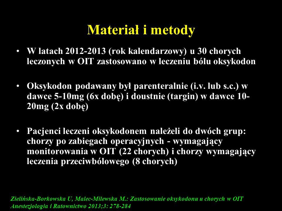 Materiał i metody W latach 2012-2013 (rok kalendarzowy) u 30 chorych leczonych w OIT zastosowano w leczeniu bólu oksykodon Oksykodon podawany był pare