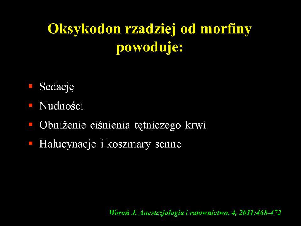 Oksykodon rzadziej od morfiny powoduje:  Sedację  Nudności  Obniżenie ciśnienia tętniczego krwi  Halucynacje i koszmary senne Woroń J. Anestezjolo