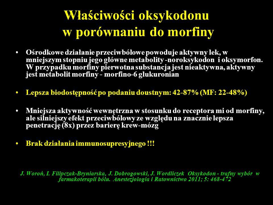 Właściwości oksykodonu w porównaniu do morfiny Ośrodkowe działanie przeciwbólowe powoduje aktywny lek, w mniejszym stopniu jego główne metabolity -nor