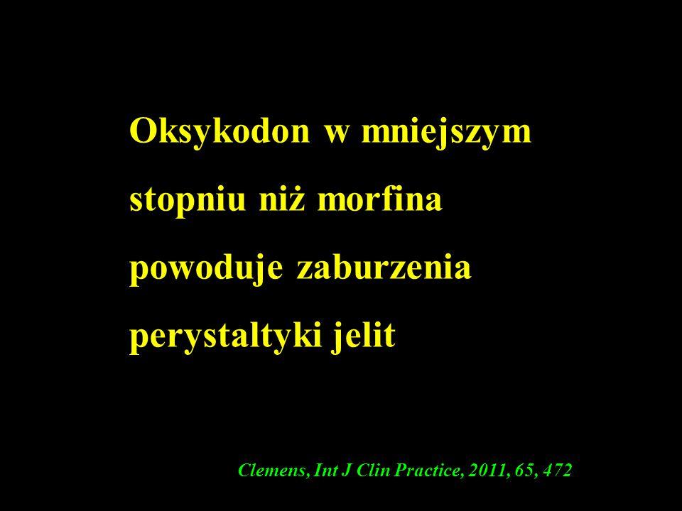 Oksykodon w mniejszym stopniu niż morfina powoduje zaburzenia perystaltyki jelit ( Clemens, Int J Clin Practice, 2011, 65, 472
