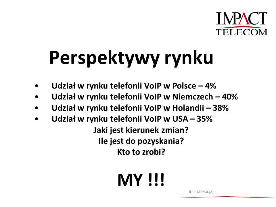 Perspektywy rynku Inni obiecują… Udział w rynku telefonii VoIP w Polsce – 4% Udział w rynku telefonii VoIP w Niemczech – 40% Udział w rynku telefonii