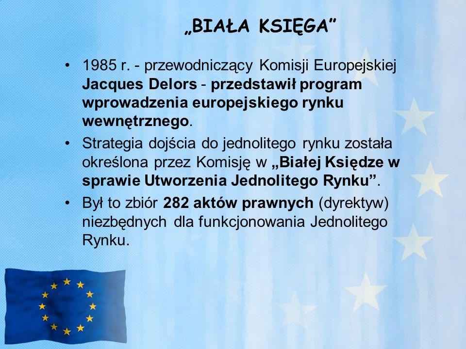 """""""BIAŁA KSIĘGA 1985 r."""