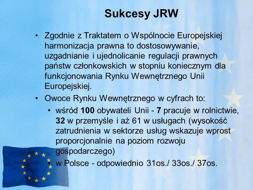 Sukcesy JRW Zgodnie z Traktatem o Wspólnocie Europejskiej harmonizacja prawna to dostosowywanie, uzgadnianie i ujednolicanie regulacji prawnych państw członkowskich w stopniu koniecznym dla funkcjonowania Rynku Wewnętrznego Unii Europejskiej.