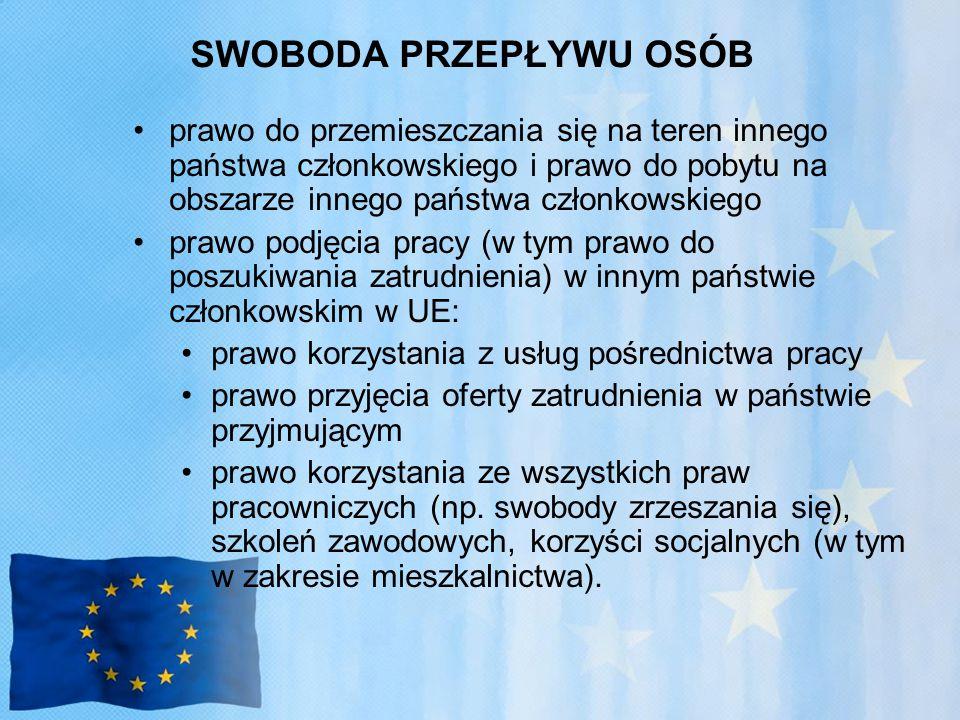 SWOBODA PRZEPŁYWU OSÓB prawo do przemieszczania się na teren innego państwa członkowskiego i prawo do pobytu na obszarze innego państwa członkowskiego prawo podjęcia pracy (w tym prawo do poszukiwania zatrudnienia) w innym państwie członkowskim w UE: prawo korzystania z usług pośrednictwa pracy prawo przyjęcia oferty zatrudnienia w państwie przyjmującym prawo korzystania ze wszystkich praw pracowniczych (np.