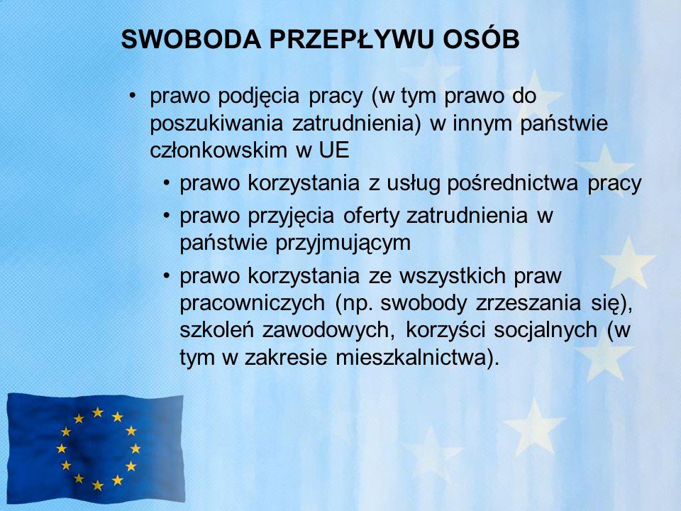 SWOBODA PRZEPŁYWU OSÓB prawo podjęcia pracy (w tym prawo do poszukiwania zatrudnienia) w innym państwie członkowskim w UE prawo korzystania z usług pośrednictwa pracy prawo przyjęcia oferty zatrudnienia w państwie przyjmującym prawo korzystania ze wszystkich praw pracowniczych (np.