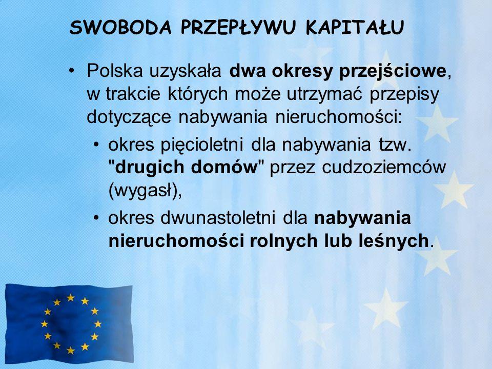 SWOBODA PRZEPŁYWU KAPITAŁU Polska uzyskała dwa okresy przejściowe, w trakcie których może utrzymać przepisy dotyczące nabywania nieruchomości: okres pięcioletni dla nabywania tzw.