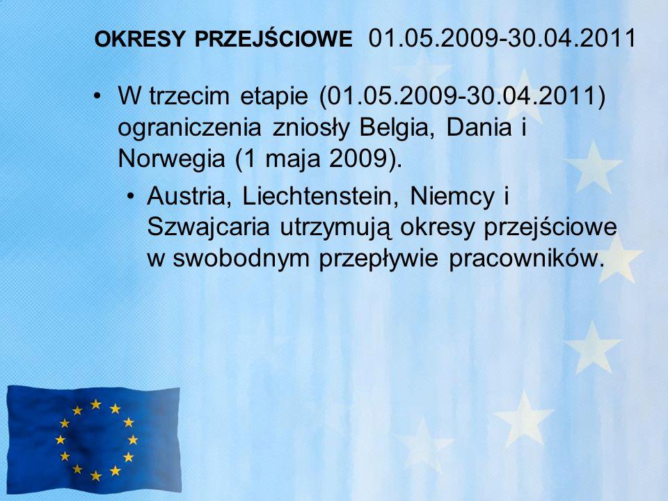 OKRESY PRZEJŚCIOWE 01.05.2009-30.04.2011 W trzecim etapie (01.05.2009-30.04.2011) ograniczenia zniosły Belgia, Dania i Norwegia (1 maja 2009).