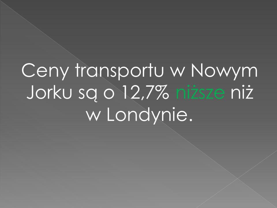 Ceny transportu w Nowym Jorku są o 12,7% niższe niż w Londynie.