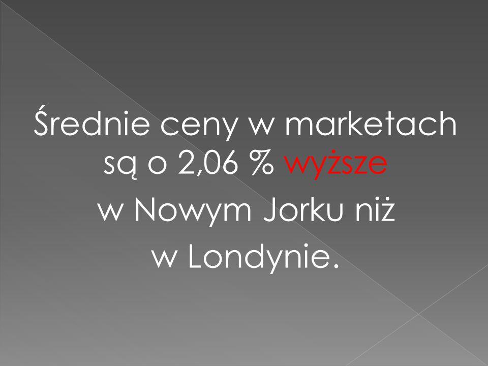 Średnie ceny w marketach są o 2,06 % wyższe w Nowym Jorku niż w Londynie.