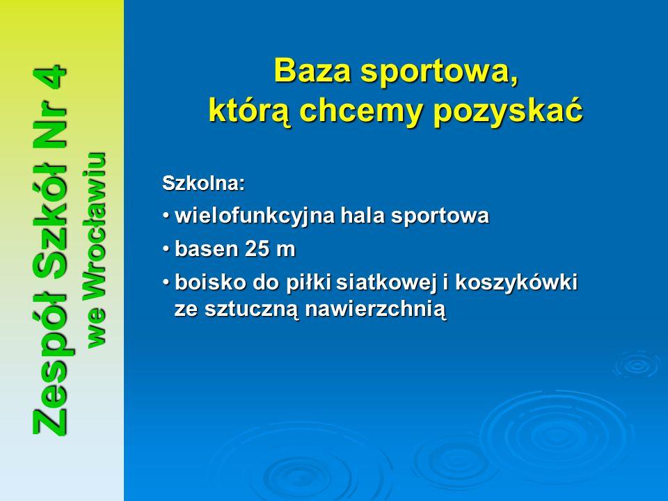 Zespół Szkół Nr 4 we Wrocławiu Baza sportowa, którą chcemy pozyskać Szkolna: wielofunkcyjna hala sportowawielofunkcyjna hala sportowa basen 25 mbasen