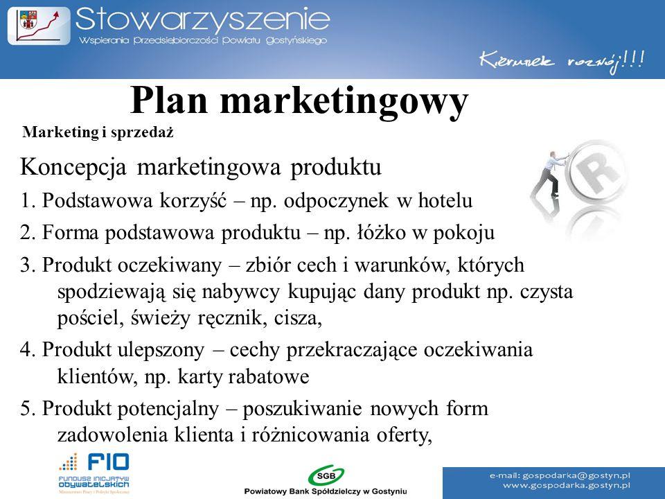 Plan marketingowy Koncepcja marketingowa produktu 1. Podstawowa korzyść – np. odpoczynek w hotelu 2. Forma podstawowa produktu – np. łóżko w pokoju 3.