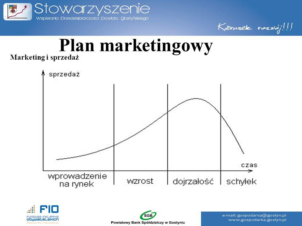 Plan marketingowy Marketing i sprzedaż