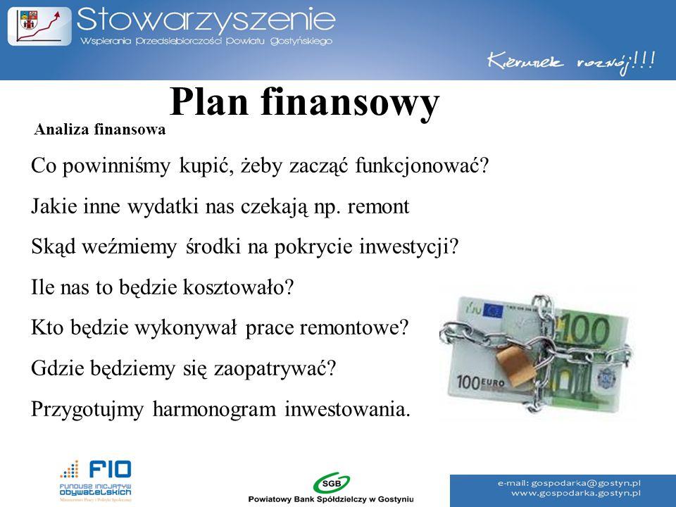Plan finansowy Co powinniśmy kupić, żeby zacząć funkcjonować? Jakie inne wydatki nas czekają np. remont Skąd weźmiemy środki na pokrycie inwestycji? I