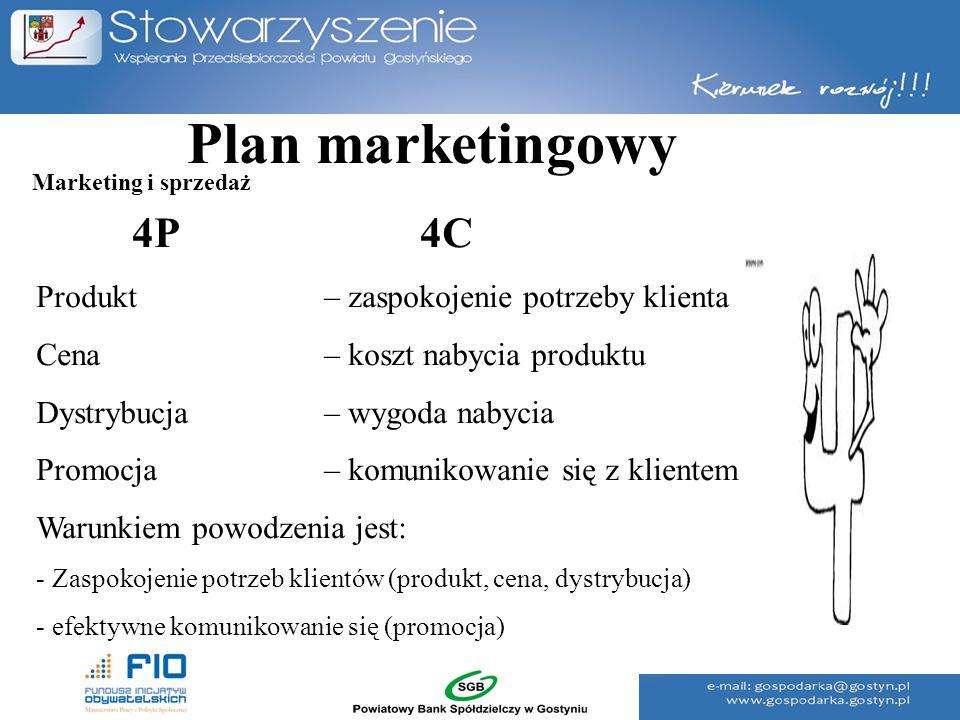 Plan marketingowy 4P4C Produkt – zaspokojenie potrzeby klienta Cena– koszt nabycia produktu Dystrybucja – wygoda nabycia Promocja – komunikowanie się