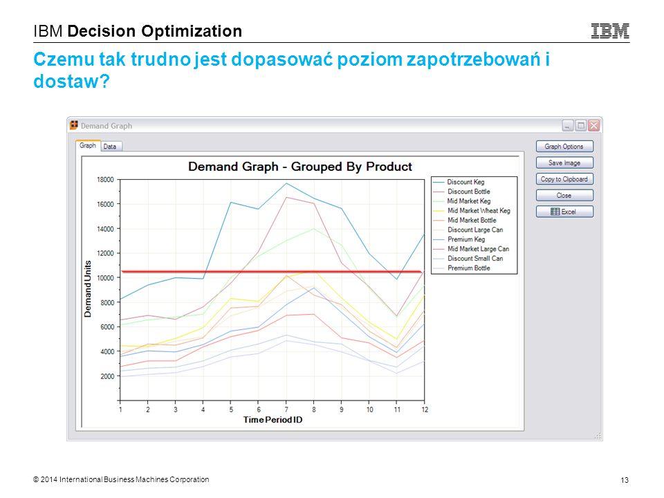 © 2014 International Business Machines Corporation 13 IBM Decision Optimization Czemu tak trudno jest dopasować poziom zapotrzebowań i dostaw?