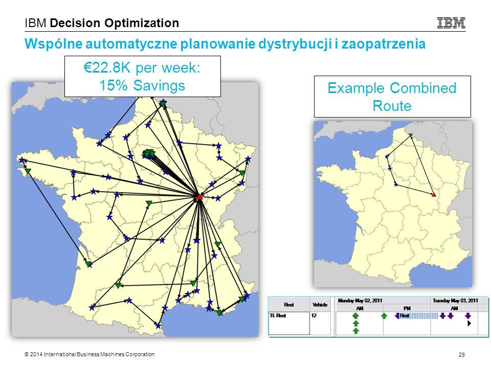 © 2014 International Business Machines Corporation 28 IBM Decision Optimization Wspólne automatyczne planowanie dystrybucji i zaopatrzenia €22.8K per