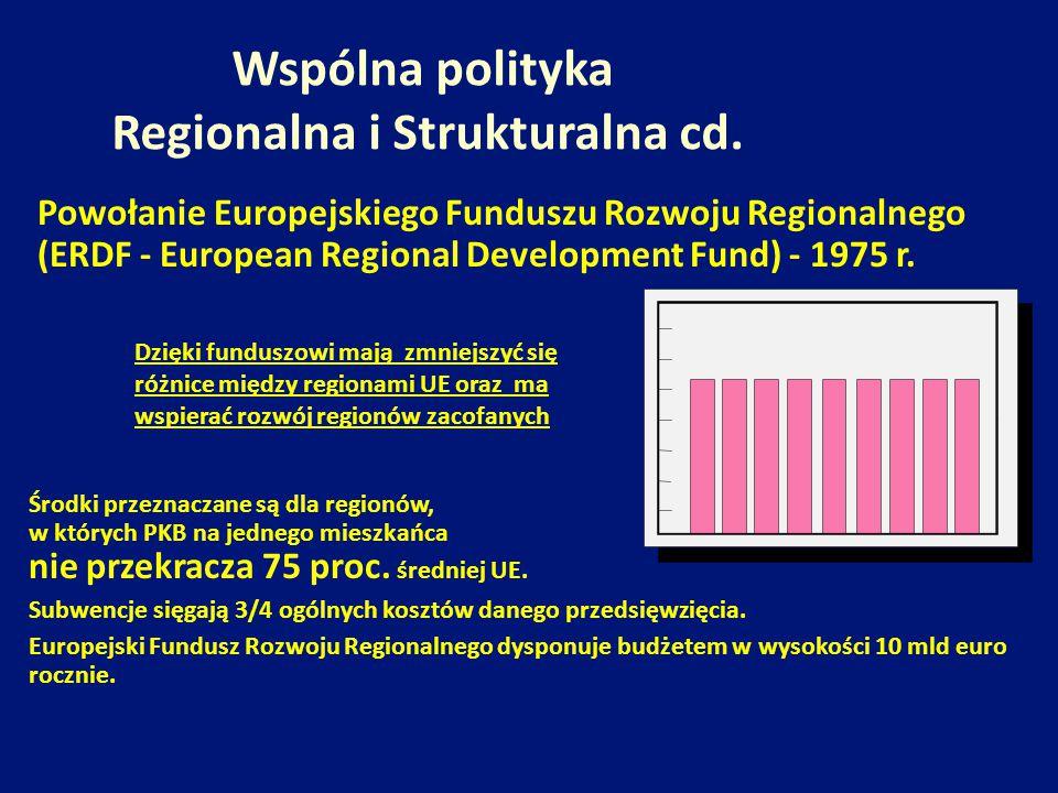 Powołanie Europejskiego Funduszu Rozwoju Regionalnego (ERDF - European Regional Development Fund) - 1975 r. Wspólna polityka Regionalna i Strukturalna