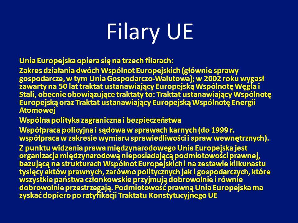 Filary UE Unia Europejska opiera się na trzech filarach: Zakres działania dwóch Wspólnot Europejskich (głównie sprawy gospodarcze, w tym Unia Gospodar