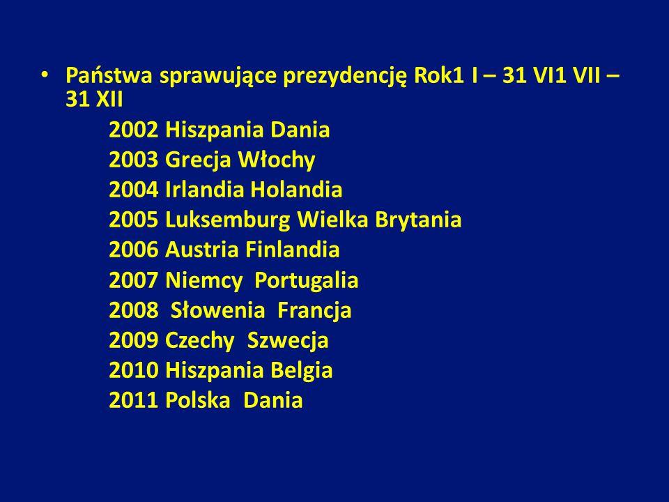 Państwa sprawujące prezydencję Rok1 I – 31 VI1 VII – 31 XII 2002 Hiszpania Dania 2003 Grecja Włochy 2004 Irlandia Holandia 2005 Luksemburg Wielka Bryt